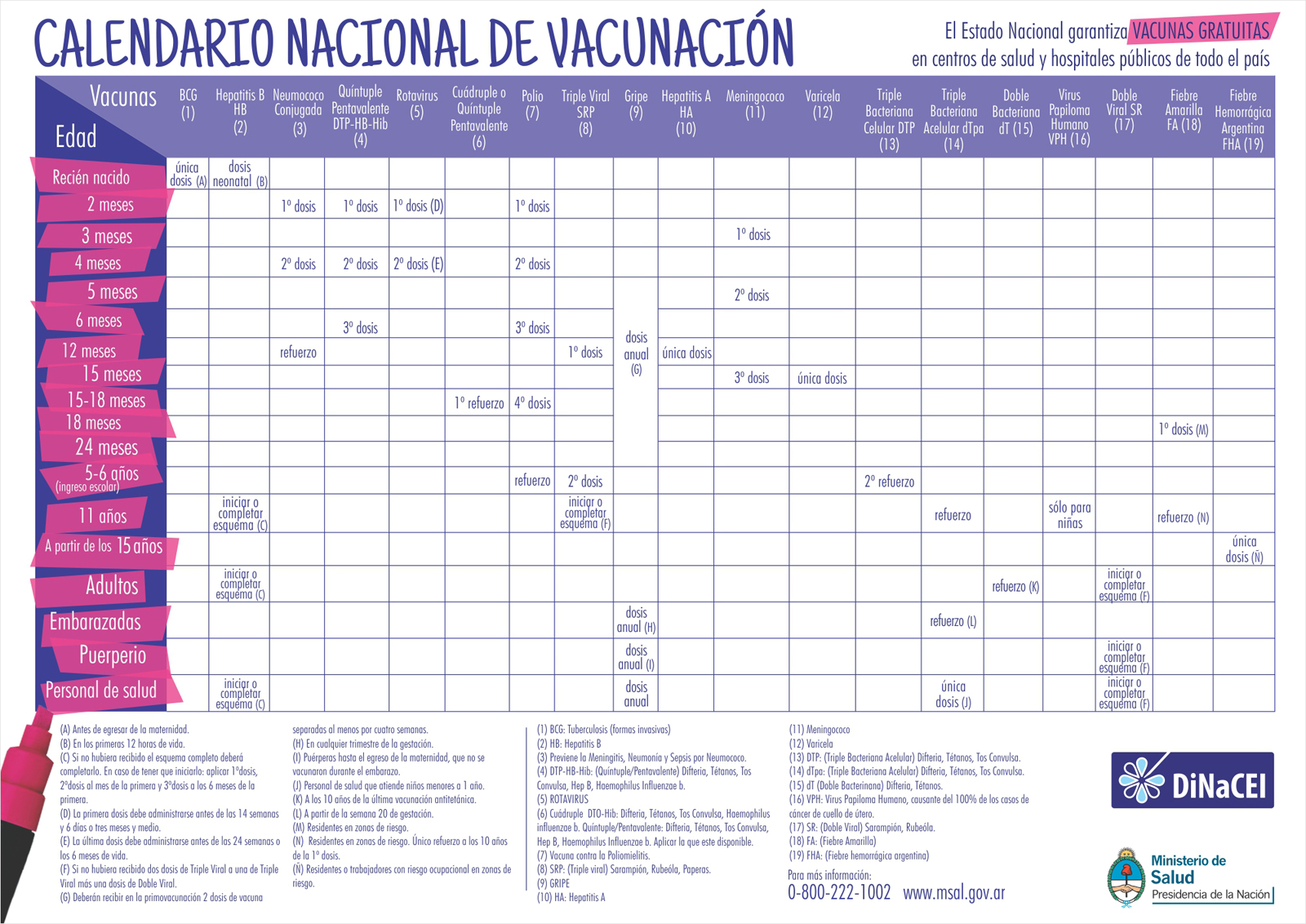 calendario de vacunaci u00f3n en argentina 2015