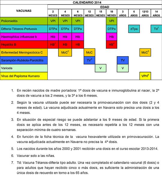 ... , Calendario De Vacunacion 2016 Venezuela | Calendar Template 2016